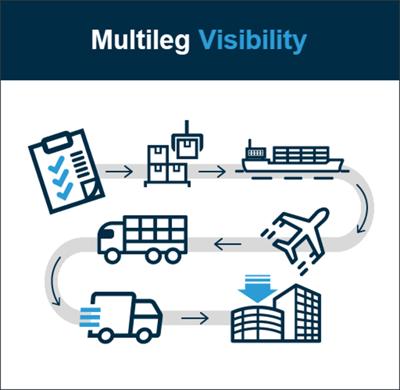 mulitleg_visibility_tips