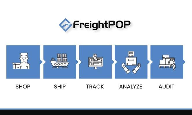 shop_ship_track_analyze_audit_1-1